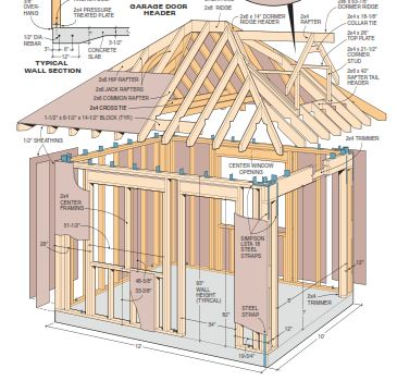 10x12 garden shed plans