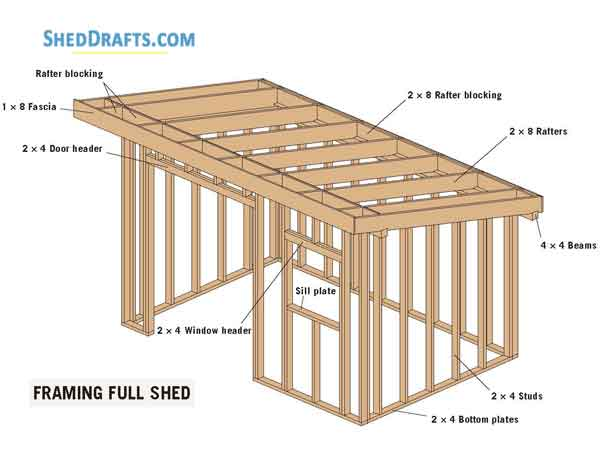 how to build a slanted shed roof