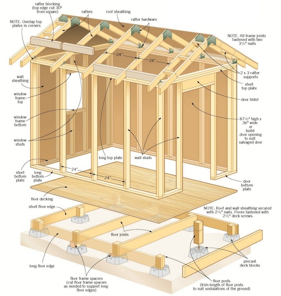 how to build great shed with free shed plans