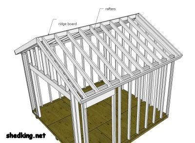how to build shed roof