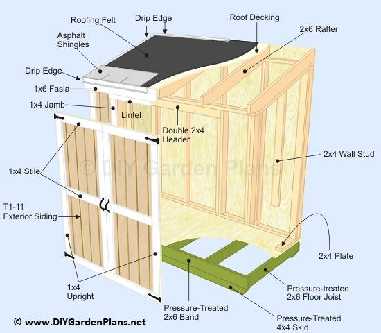 small lean to shed plans